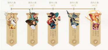 剑与远征孙悟空