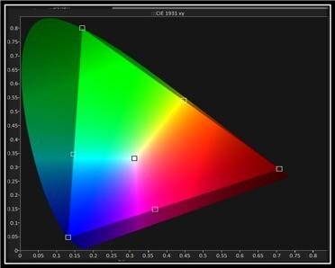 手机上的色彩管理是怎么样的 看OPPO如何玩转色彩管理